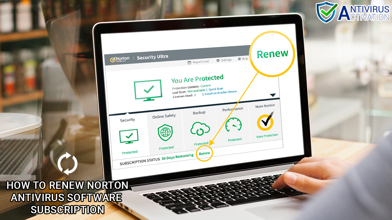 Norton Antivirus Renewal Cover