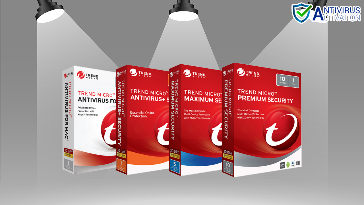 Trend-Micro Antivirus Product
